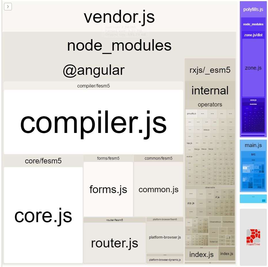 screenshot-webpack-bundle-analyzer-127.0.0.1-8888.png